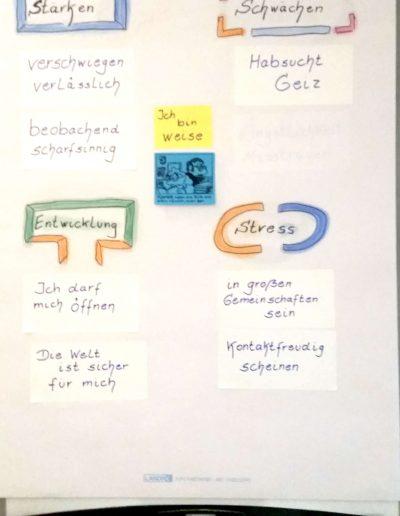 Beispiel Typ5